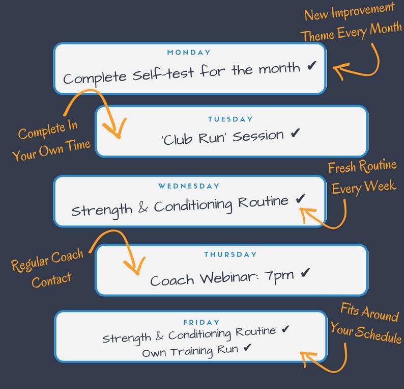 virtual running club weekly schedule